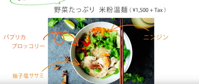 ボードアニメーション活用事例:「新メニュー紹介PV」カフェ編