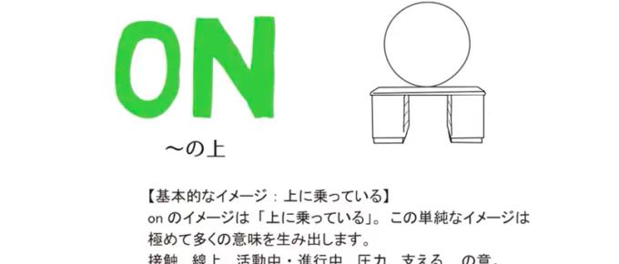 ボードアニメーション活用事例:英会話教室・塾編